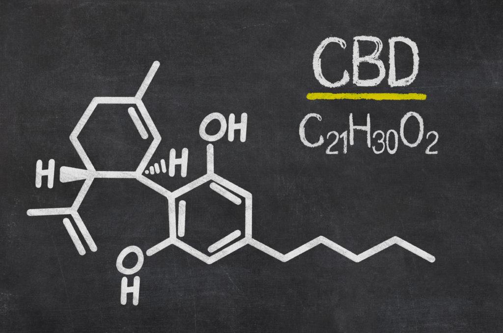 CBD chemische Zusammensetzung